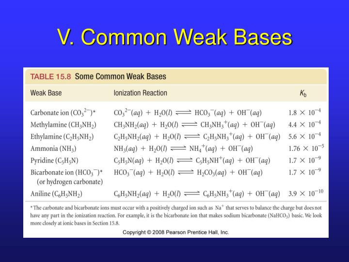 V. Common Weak Bases