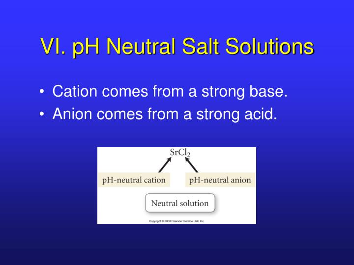 VI. pH Neutral Salt Solutions