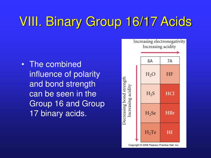VIII. Binary Group 16/17 Acids