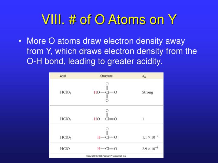 VIII. # of O Atoms on Y