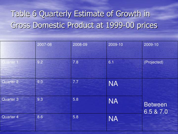 Table 6 Quarterly Estimate of Growth in Gross Domestic Product at 1999-00 prices