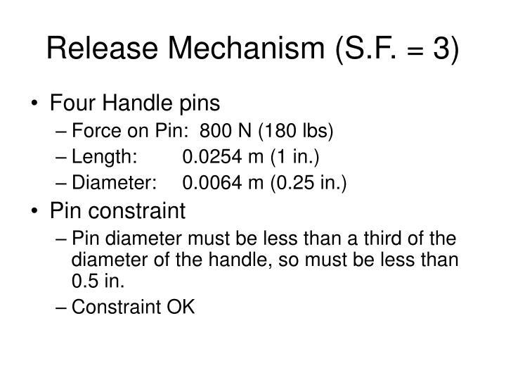 Release Mechanism (S.F. = 3)