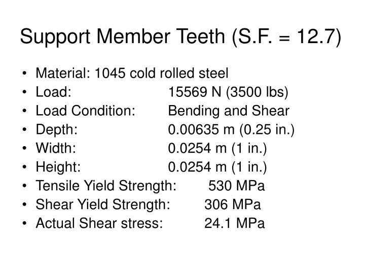 Support Member Teeth (S.F. = 12.7)
