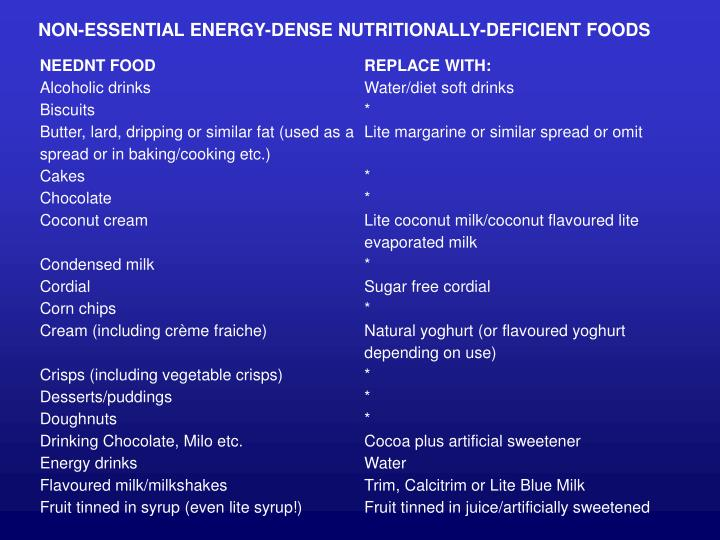 NON-ESSENTIAL ENERGY-DENSE NUTRITIONALLY-DEFICIENT FOODS