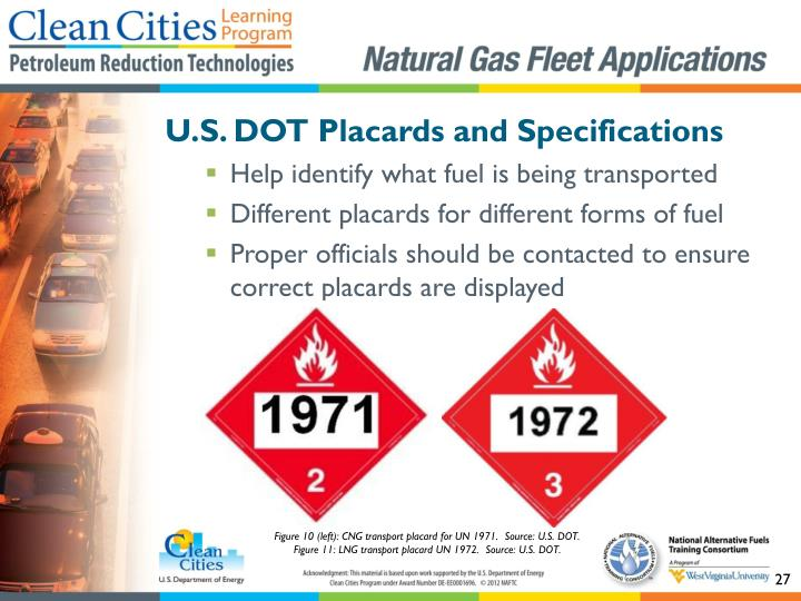 U.S. DOT Placards and Specifications