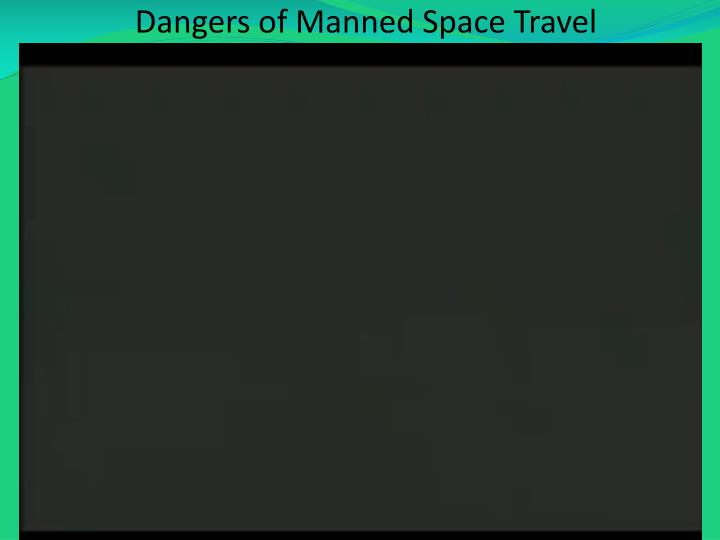 Dangers of Manned Space Travel