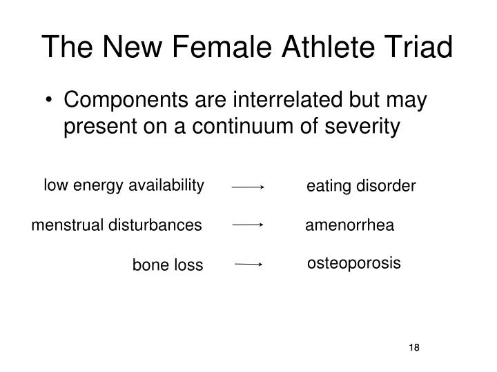 The New Female Athlete Triad