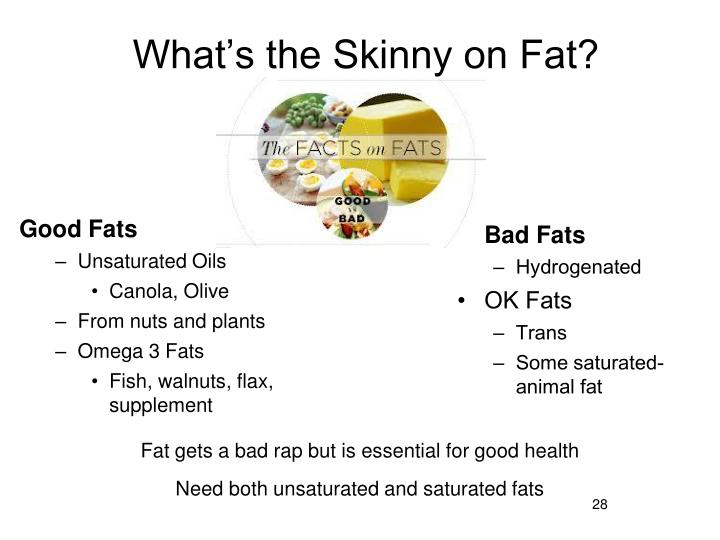 What's the Skinny on Fat?