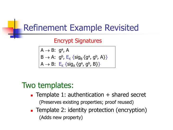 Refinement Example Revisited