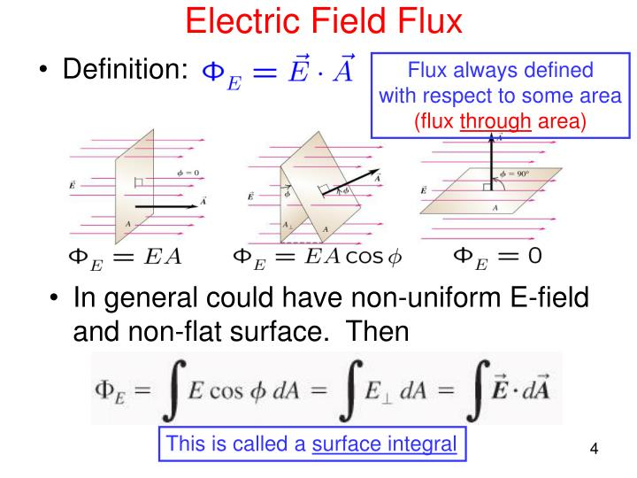 In general could have non-uniform E-field and non-flat surface.  Then