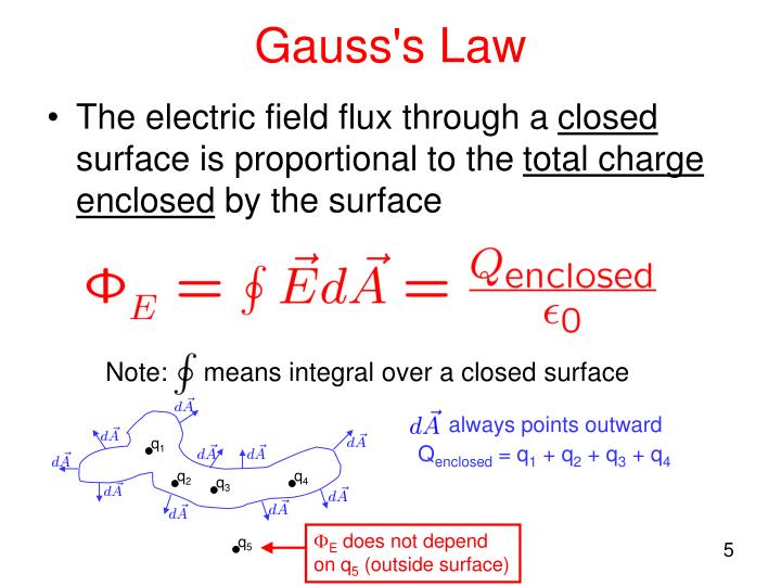 Note:     means integral over a closed surface