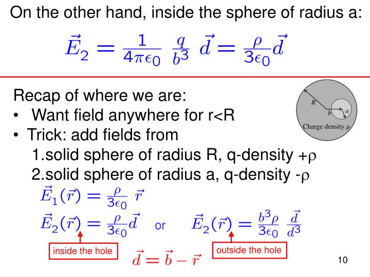 On the other hand, inside the sphere of radius a: