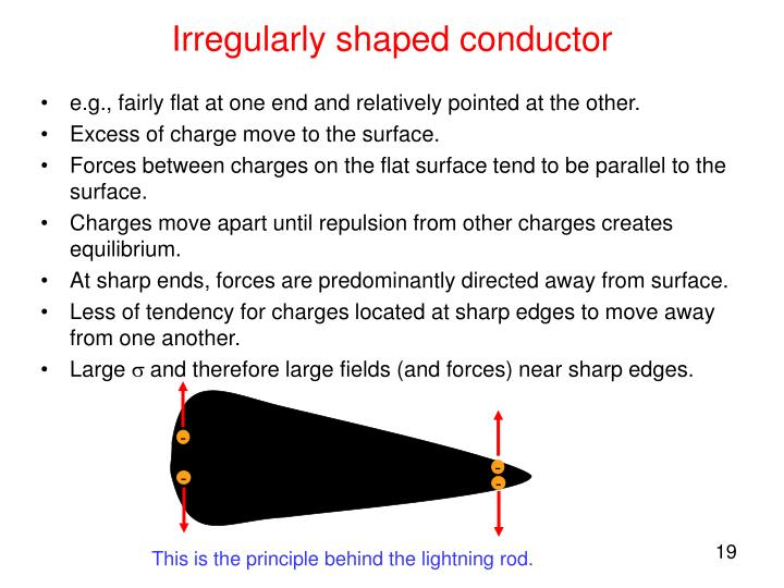 Irregularly shaped conductor