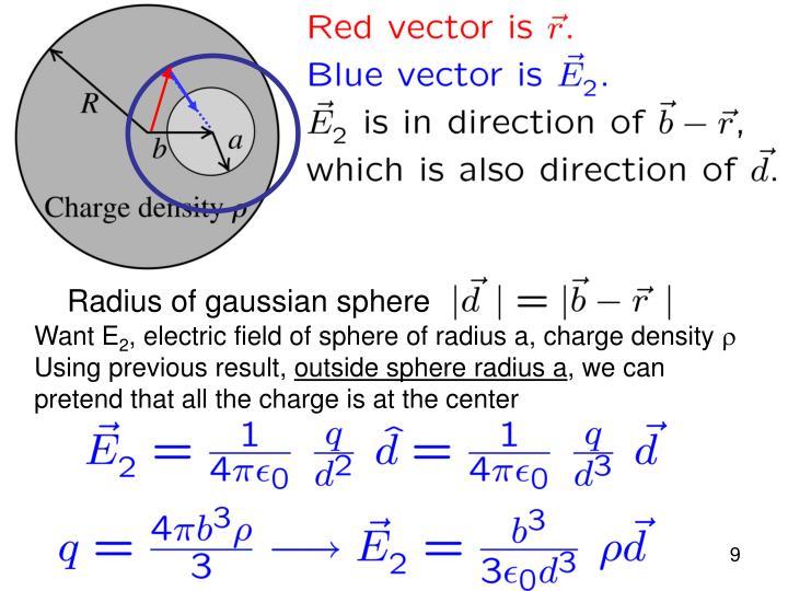 Radius of gaussian sphere