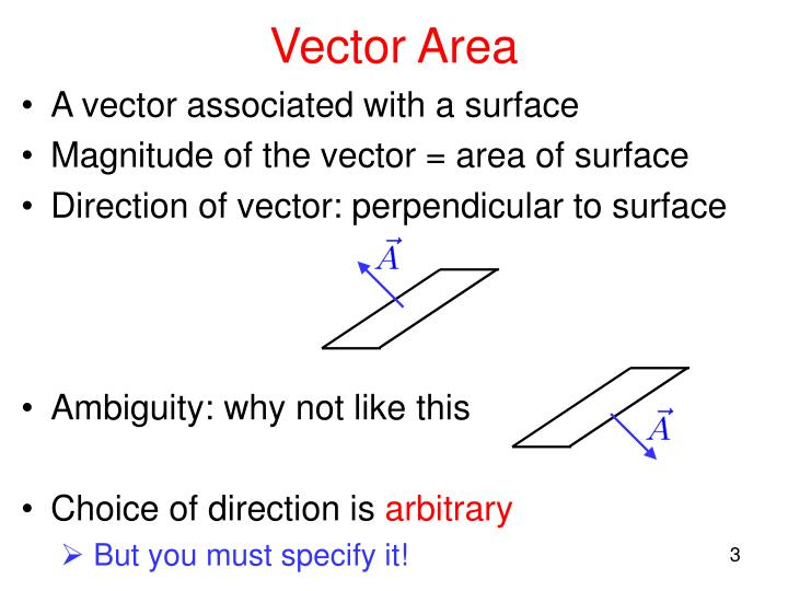 Vector Area