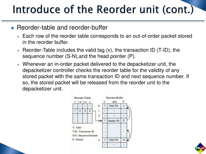 Introduce of the Reorder unit (cont.)