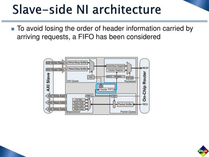 Slave-side NI architecture
