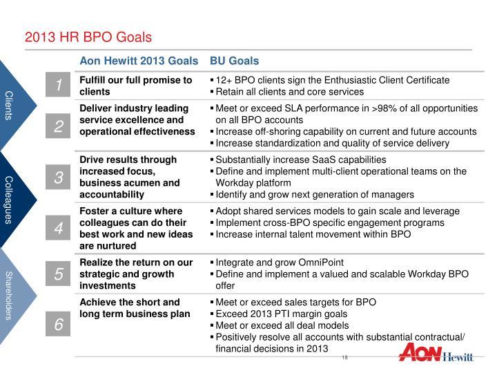 2013 HR BPO Goals