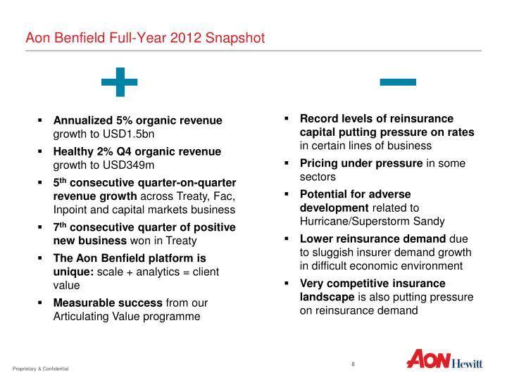 Aon Benfield Full-Year 2012 Snapshot