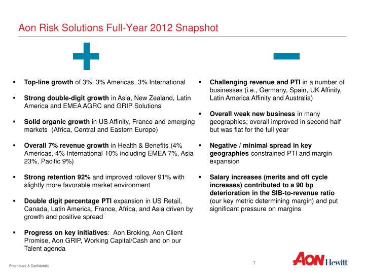 Aon Risk Solutions Full-Year 2012 Snapshot