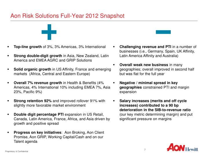 Aon Risk Solutions Full-Year 2012 Snapshot