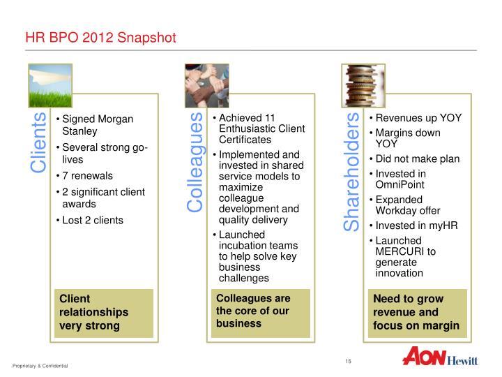 HR BPO 2012 Snapshot