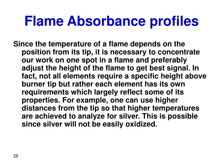 Flame Absorbance profiles