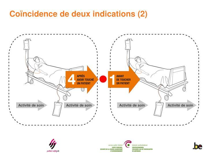 Coïncidence de deux indications (2)