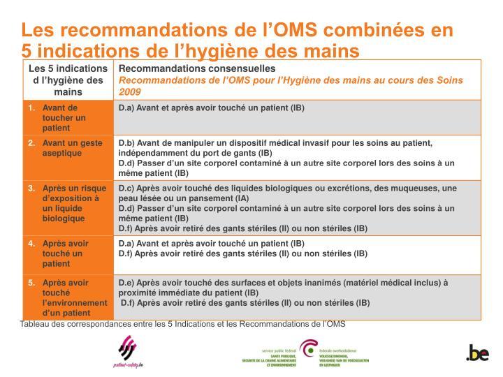 Les recommandations de l'OMS combinées en