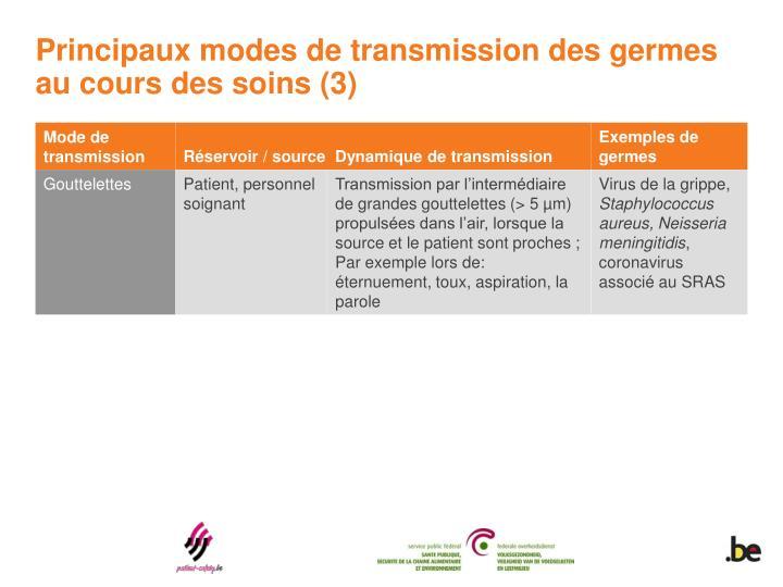 Principaux modes de transmission des germes au cours des soins