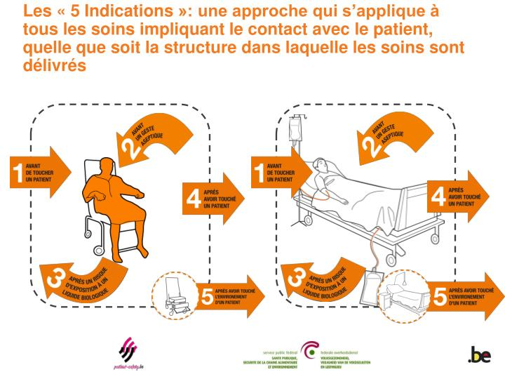 Les «5 Indications»: une approche qui s'applique à tous les soins impliquant le contact avec le patient, quelle que soit la structure dans laquelle les soins sont délivrés
