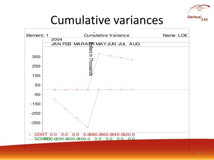 Cumulative variances
