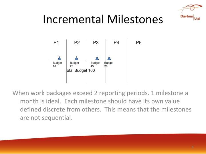 Incremental Milestones