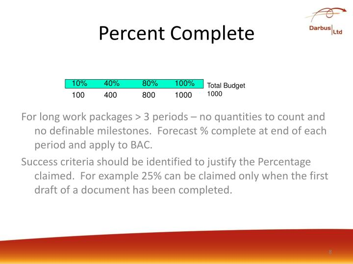 Percent Complete