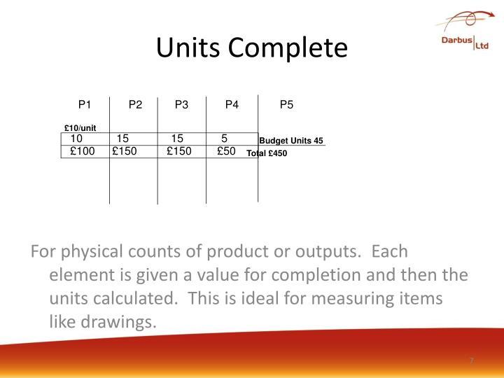 Units Complete