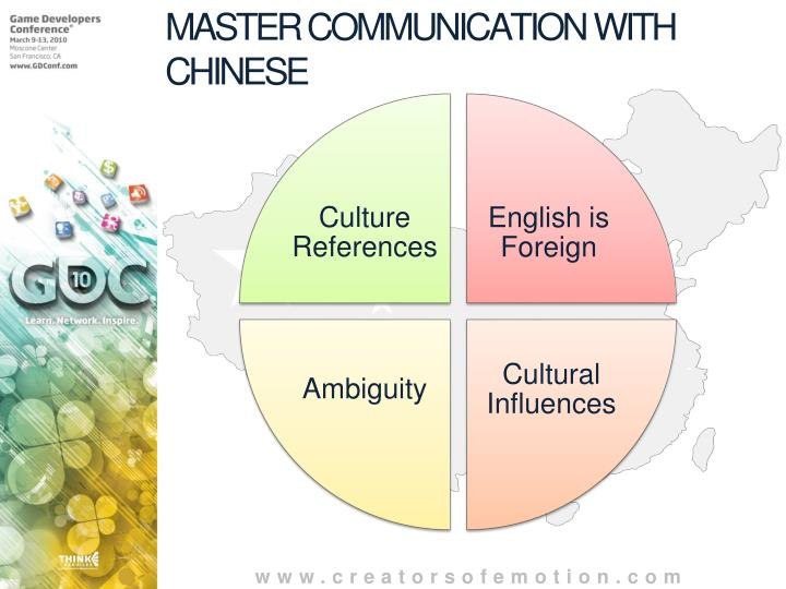 MASTER COMMUNICATION WITH CHINESE