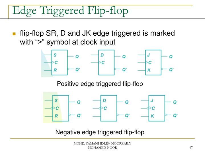 Edge Triggered Flip-flop