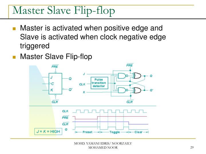 Master Slave Flip-flop