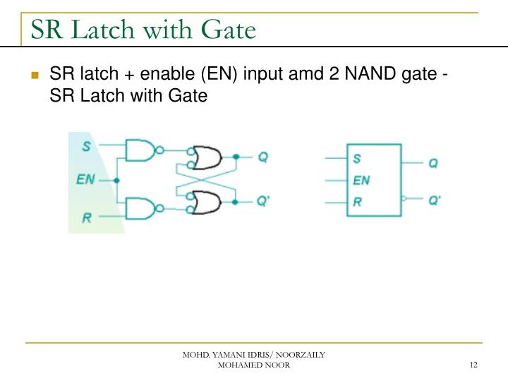 SR Latch with Gate