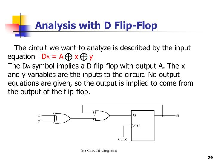 Analysis with D Flip-Flop