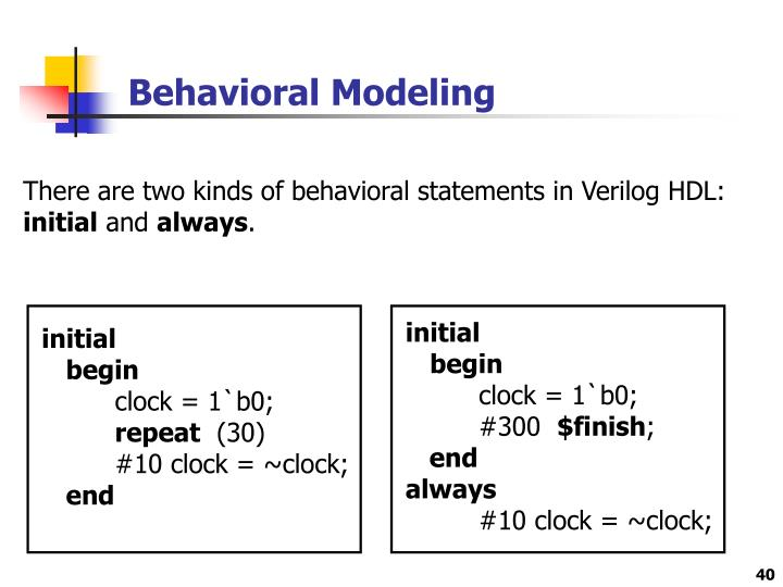 Behavioral Modeling