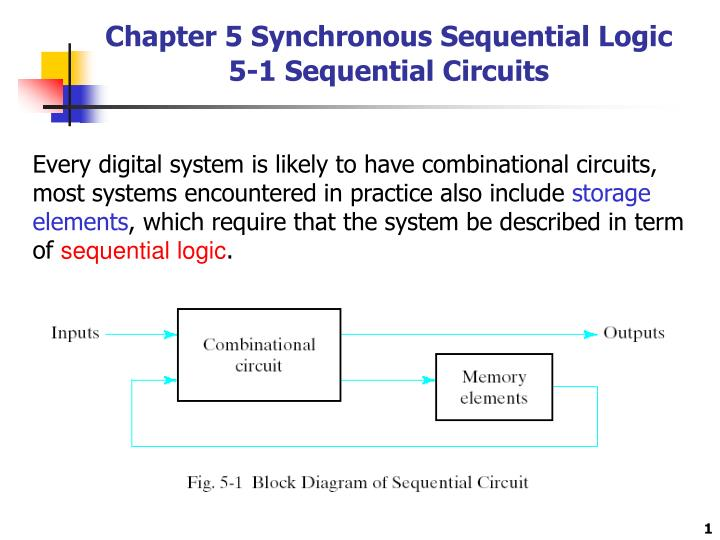Chapter 5 synchronous sequential logic 5 1 sequential circuits