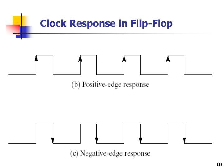 Clock Response in Flip-Flop