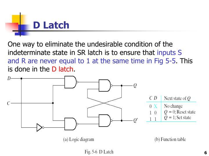D Latch