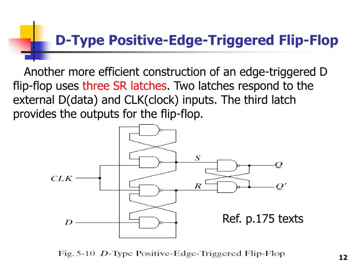 D-Type Positive-Edge-Triggered Flip-Flop