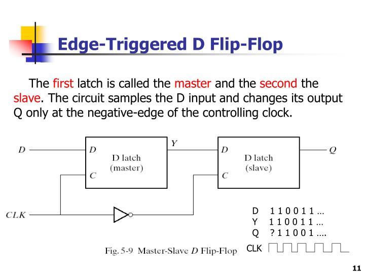 Edge-Triggered D Flip-Flop