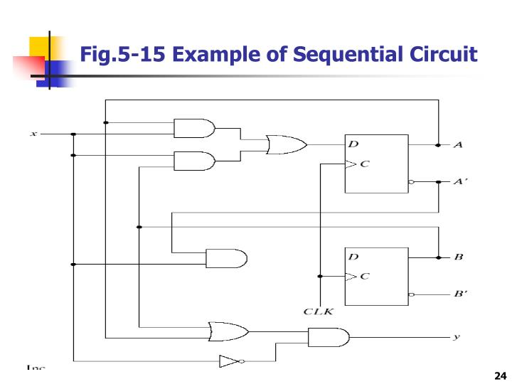 Fig.5-15 Example of Sequential Circuit