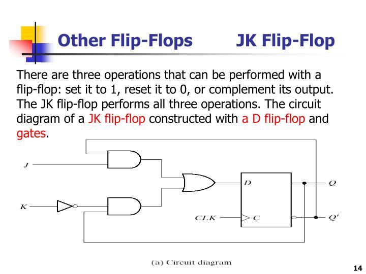 Other Flip-Flops         JK Flip-Flop