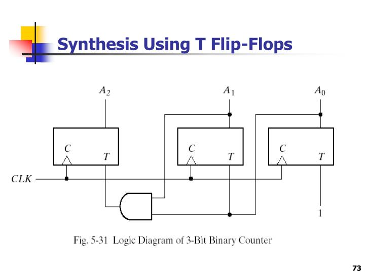 Synthesis Using T Flip-Flops