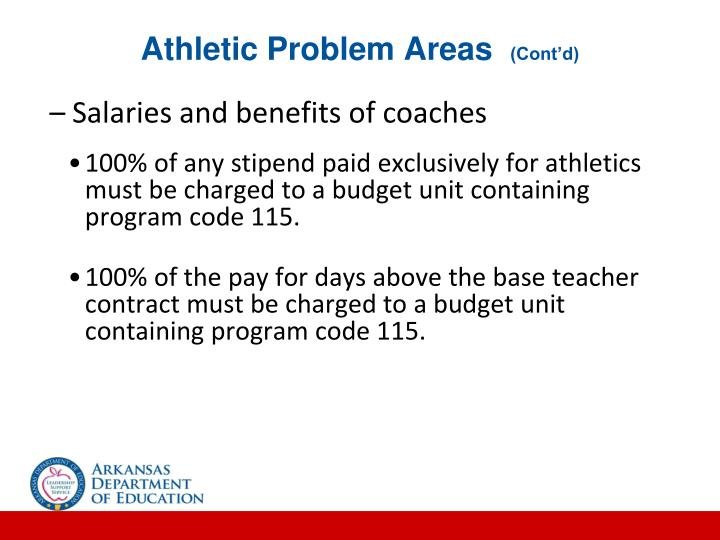 Athletic Problem Areas